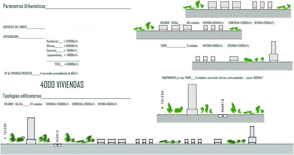 Villaverde Urban Plan: Imagen 6 de 6
